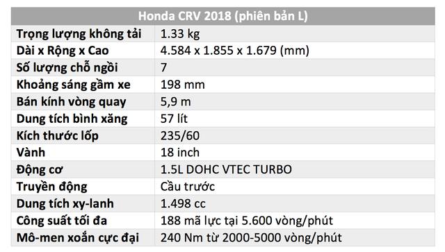 Đánh giá Honda CR-V: Vua vận hành nhưng chịu cảnh lính doanh số - Ảnh 3.