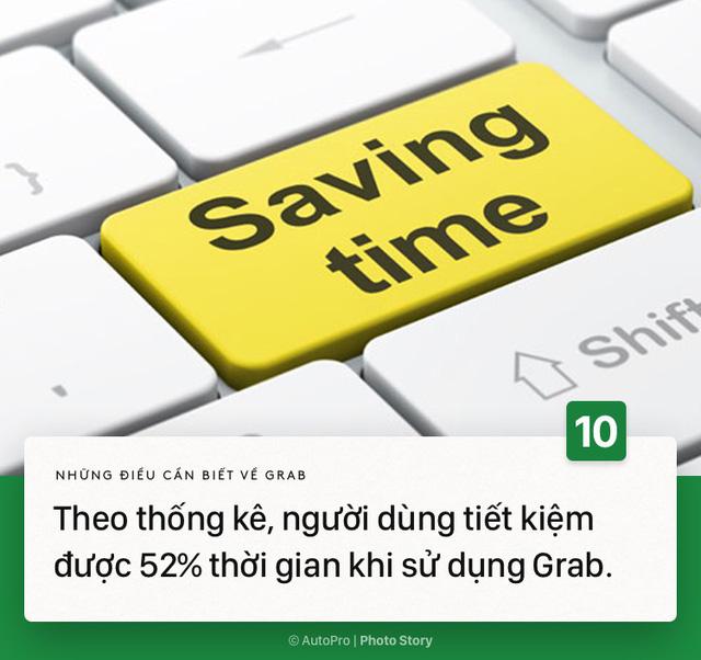 [Photo Story] Còn điều gì bạn chưa biết về Grab - Ứng dụng đang gây tranh cãi tại Việt Nam - Ảnh 10.