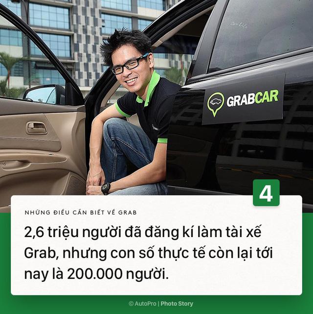 [Photo Story] Còn điều gì bạn chưa biết về Grab - Ứng dụng đang gây tranh cãi tại Việt Nam - Ảnh 4.