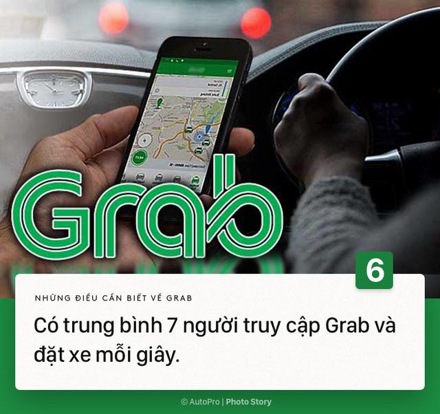 [Photo Story] Còn điều gì bạn chưa biết về Grab - Ứng dụng đang gây tranh cãi tại Việt Nam - Ảnh 6.