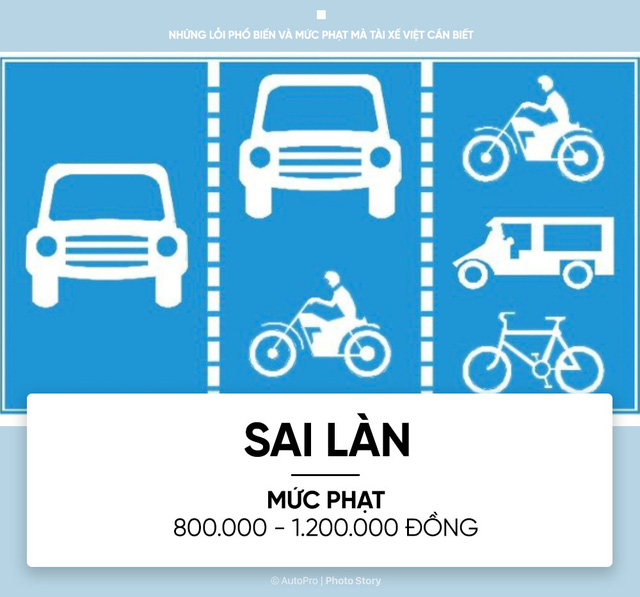 [Photo Story] Những lỗi phổ biến và mức phạt mà tài xế Việt cần biết - Ảnh 1.