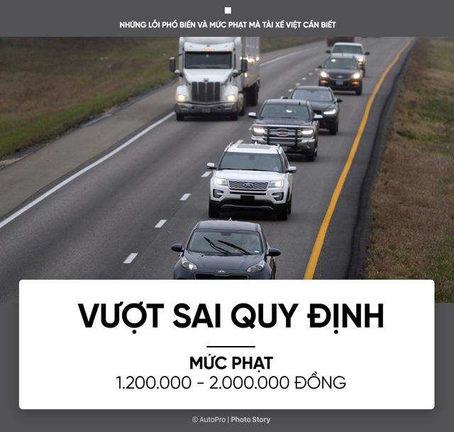 [Photo Story] Những lỗi phổ biến và mức phạt mà tài xế Việt cần biết - Ảnh 2.