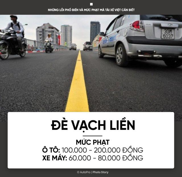 [Photo Story] Những lỗi phổ biến và mức phạt mà tài xế Việt cần biết - Ảnh 3.