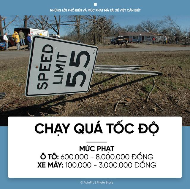 [Photo Story] Những lỗi phổ biến và mức phạt mà tài xế Việt cần biết - Ảnh 9.