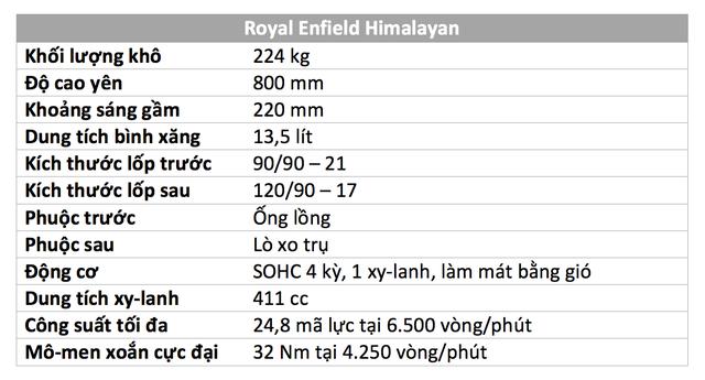 Đánh giá Royal Enfield Himalayan - Xe đi phượt giá 131,7 triệu đồng - Ảnh 2.
