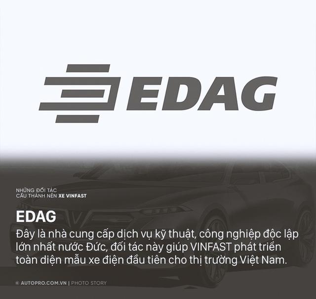 Những tập đoàn hàng đầu thế giới nào đang bắt tay VINFAST để tạo ra ô tô của người Việt - Ảnh 6.