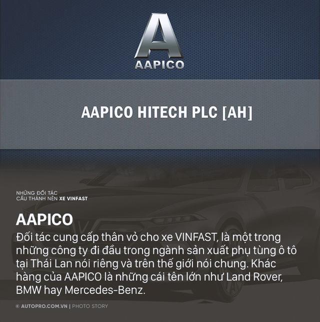 Những tập đoàn hàng đầu thế giới nào đang bắt tay VINFAST để tạo ra ô tô của người Việt - Ảnh 8.