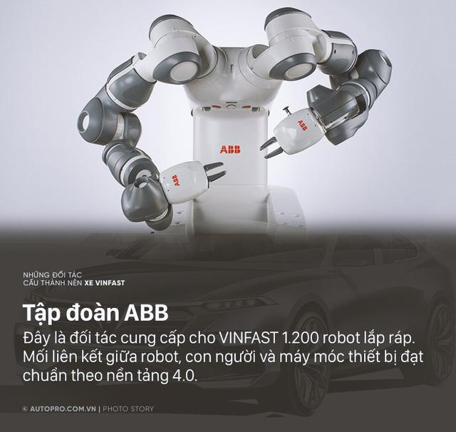 Những tập đoàn hàng đầu thế giới nào đang bắt tay VINFAST để tạo ra ô tô của người Việt - Ảnh 9.