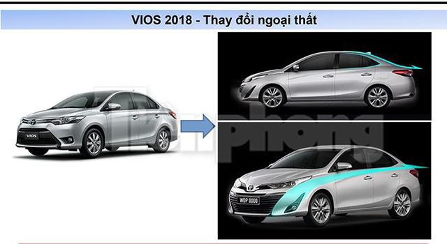 Toyota Vios 2018 lộ thông số kỹ thuật, lăn bánh ở Hà Nội - Ảnh 5.