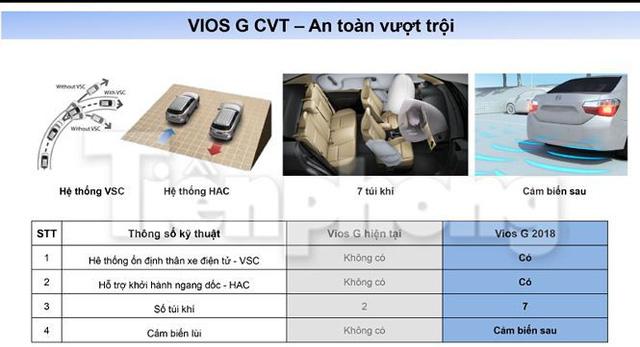 Toyota Vios 2018 lộ thông số kỹ thuật, lăn bánh ở Hà Nội - Ảnh 8.