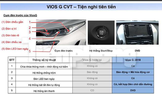 Toyota Vios 2018 lộ thông số kỹ thuật, lăn bánh ở Hà Nội - Ảnh 9.