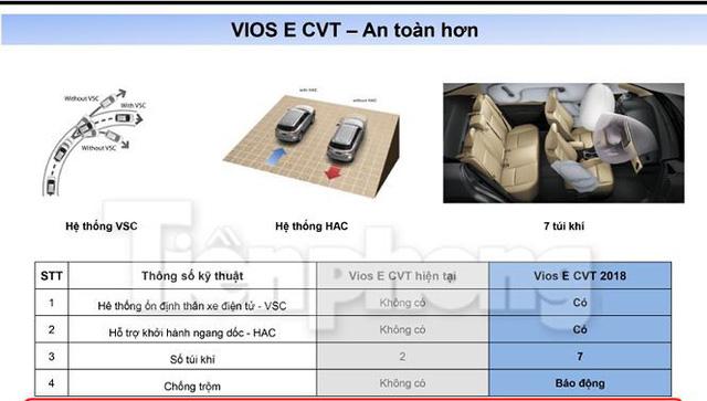 Toyota Vios 2018 lộ thông số kỹ thuật, lăn bánh ở Hà Nội - Ảnh 10.