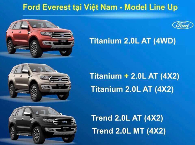 Lộ thông số Ford Everest 2018 sắp bán tại Việt Nam: Động cơ và hộp số giống Ranger Raptor - Ảnh 3.