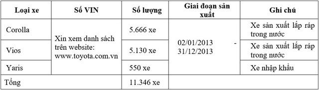 Toyota Việt Nam triệu hồi gần 12.000 xe Corolla, Vios và Yaris vì lỗi túi khí - Ảnh 1.