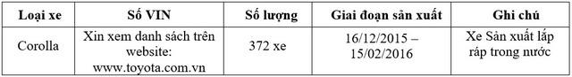 Toyota Việt Nam triệu hồi gần 12.000 xe Corolla, Vios và Yaris vì lỗi túi khí - Ảnh 2.