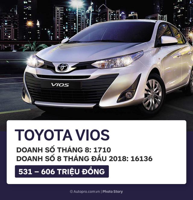 10 xe bán chạy nhất tháng 8/2018: Toyota Fortuner trở lại ngoạn mục, Vios lấy lại ngôi vương - Ảnh 2.