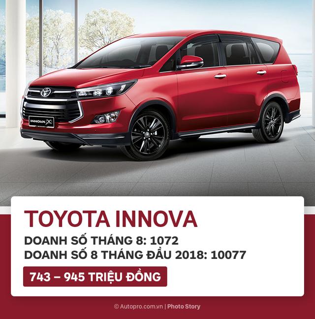 10 xe bán chạy nhất tháng 8/2018: Toyota Fortuner trở lại ngoạn mục, Vios lấy lại ngôi vương - Ảnh 5.