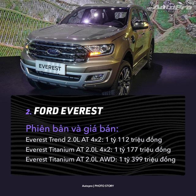 Đây là loạt xe đáng chú ý trong phân khúc SUV 7 chỗ sôi động nhất hiện nay tại Việt Nam - Ảnh 2.