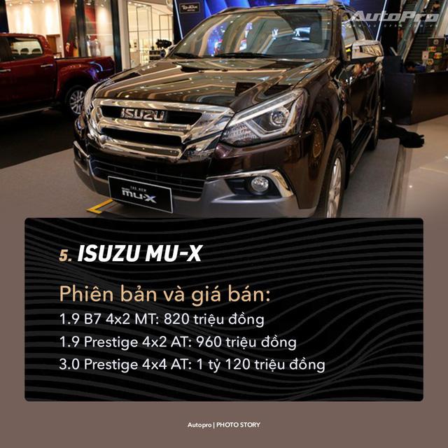 Đây là loạt xe đáng chú ý trong phân khúc SUV 7 chỗ sôi động nhất hiện nay tại Việt Nam - Ảnh 5.