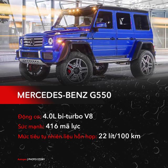 10 mẫu xe tốn xăng nhất thế giới, Mercedes-Benz ăn xăng hơn cả Ferrari - Ảnh 3.