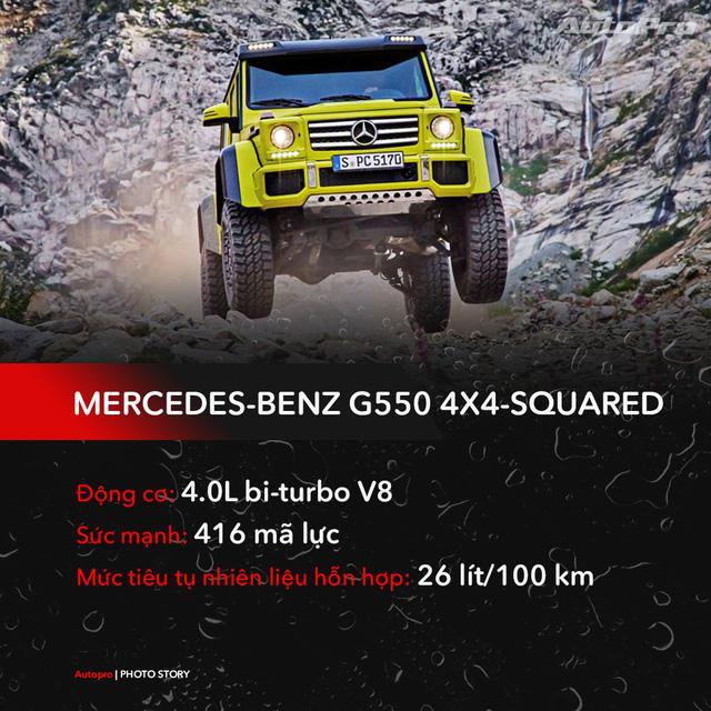 10 mẫu xe tốn xăng nhất thế giới, Mercedes-Benz ăn xăng hơn cả Ferrari - Ảnh 9.