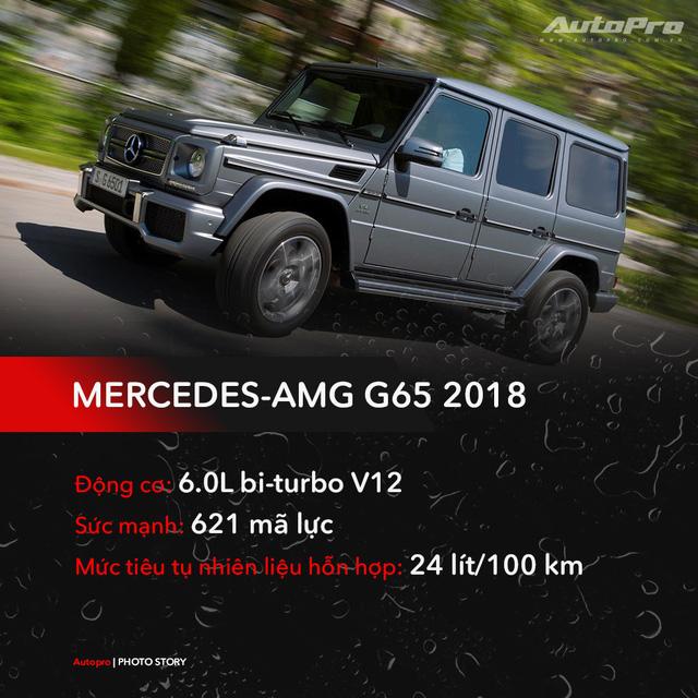 10 mẫu xe tốn xăng nhất thế giới, Mercedes-Benz ăn xăng hơn cả Ferrari - Ảnh 7.