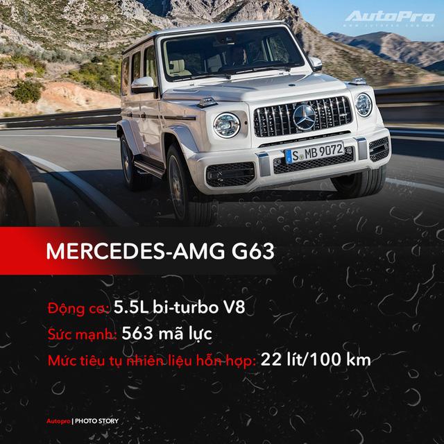 10 mẫu xe tốn xăng nhất thế giới, Mercedes-Benz ăn xăng hơn cả Ferrari - Ảnh 1.