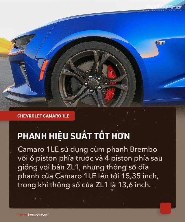 8 chi tiết nhỏ biến Chevrolet Camaro 1LE trở thành mẫu xe cơ bắp đáng mơ ước - Ảnh 8.