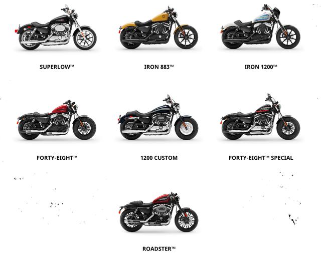 Chạy doanh số Tết, Harley-Davidson hạ sốc hơn 100 triệu đồng cho loạt mô tô khủng - Ảnh 1.