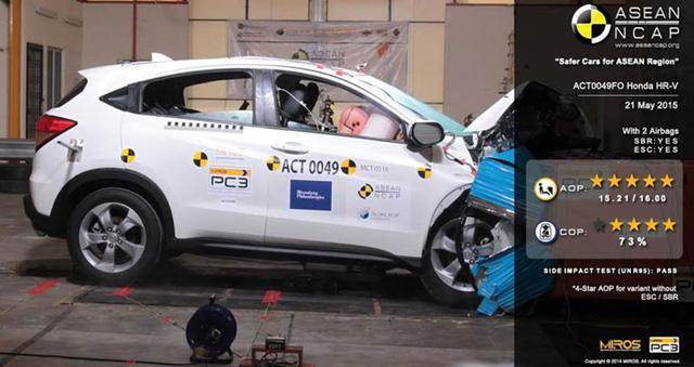 Những điều cần biết về ASEAN NCAP - Tổ chức mà VinFast muốn được đánh giá an toàn 5 sao - Ảnh 1.