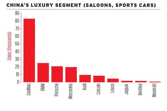 Muốn hiểu thị trường ô tô thế giới thì cần biết những con số này - Ảnh 4.