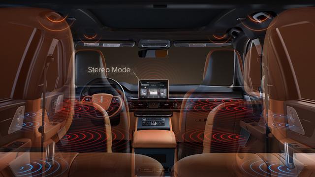 Trải nghiệm rạp hát di động, âm thanh 360 độ không tì vết trên Lincoln Aviator - SUV chung gầm với Ford Explorer - Ảnh 2.