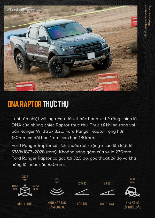 11 điểm chất nhất của Ford Ranger Raptor lý giải cơn sốt siêu bán tải - Ảnh 1.