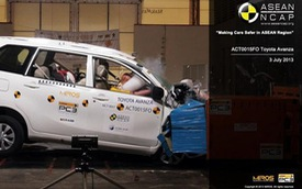 Bạn có hiểu xe hơi đạt tiêu chuẩn an toàn 5 sao nghĩa là gì không?