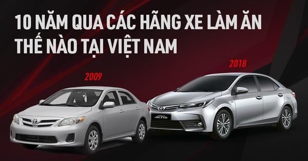 """10 năm qua, các hãng xe """"ăn nên làm ra"""" như thế nào tại Việt Nam: 1 cái tên Nhật Bản gây bất ngờ lớn"""