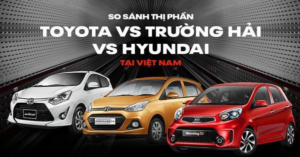 """Hyundai bán vượt THACO, Toyota: Từ chỗ bị chê về chất lượng, xe Hàn lên ngôi """"át vía"""" xe Nhật"""