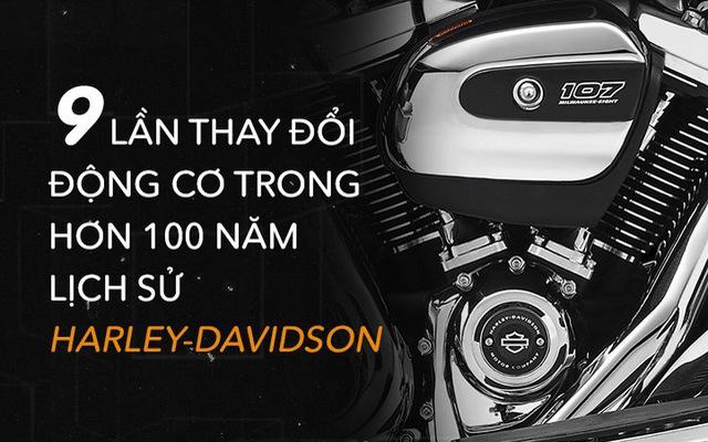 Hiếm có hãng xe nào chăm chỉ nâng cấp động cơ như Harley-Davidson